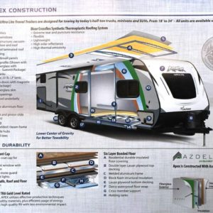 Apex Nano 191 RBS 2020 --LM Cossette inc. vr roulotte fifth wheel caravane rv travel trailer - cherokee grey wolf pup kodiak aspen trail arctic wolf alpha wolf cub apex nano roulotte a vendre trois-rivières
